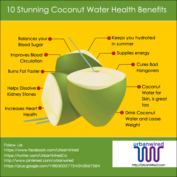 Health Tip Of The Week Coconut Water Saving The Youth