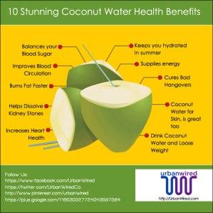 10-Stunning-Coconut-Water-Health-Benefits5