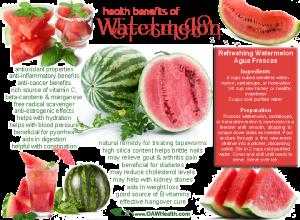 watermelon-health-benefits